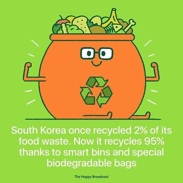 Južna Koreja nekad je reciklirala 2% ostataka hrane, danas taj broj iznosi 95%, zahvaljujući posebnim kantama i biorazgradivim vrećicama.