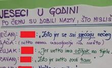 Djeca u vrtiću trebala su objasniti imena mjeseci, ovo su njihovi odgovori