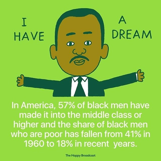 """U SAD-u je po statistici 57% crnaca prešlo u """"srednji sloj"""", njihov udio u siromašnijem sloju društva pao je s 41% (1960.) na 18%."""
