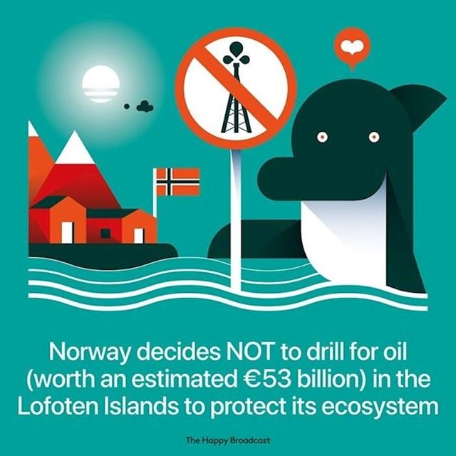 Norveška je odlučila ne vaditi naftu kod Lofoten otočja kako bi očuvali prirodu (iako procijenjena zarada iznosi 53 mld. eura).