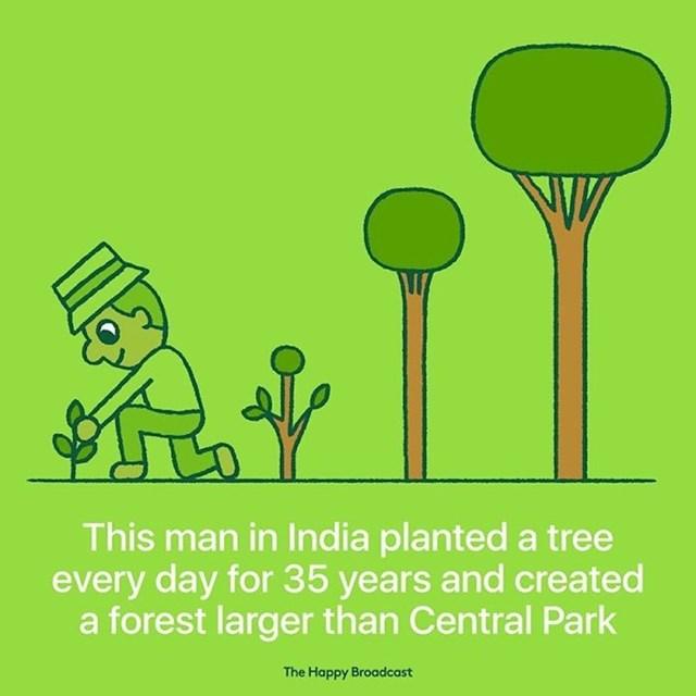 Jedan muškarac iz Indije već 35 godina svakodnevno sadi stabla. Napravio je šumu veću od Central Parka u New Yorku.