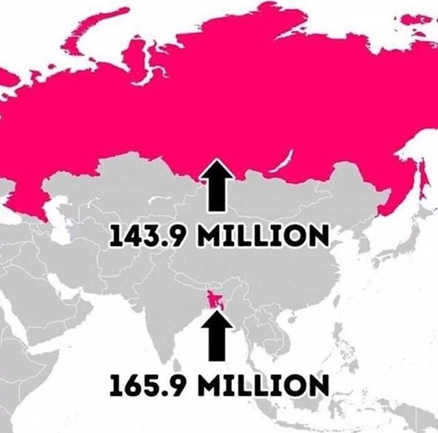 Broj stanovnika u Rusiji i Bangladešu