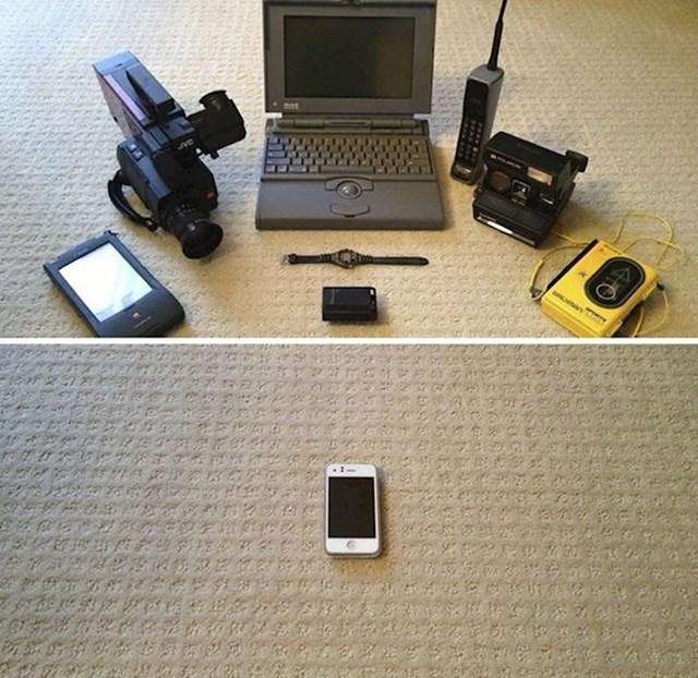 1990. godina i 2019. godina
