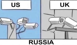 Morate vidjeti hit meme koji uspoređuje video nadzor na zapadu i u Rusiji, urnebesan je
