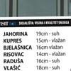 Morate vidjeti što je Mujo dopisao na tablu s podacima o visini i kvaliteti snijega u BiH