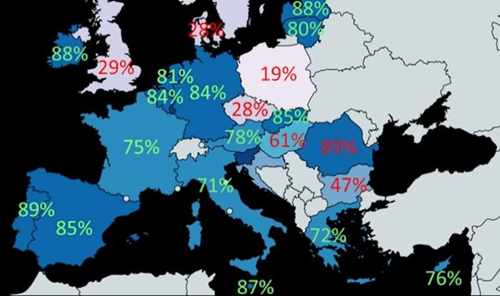 Pogledajte koliko posto stanovništva u Europi želi euro kao nacionalnu valutu