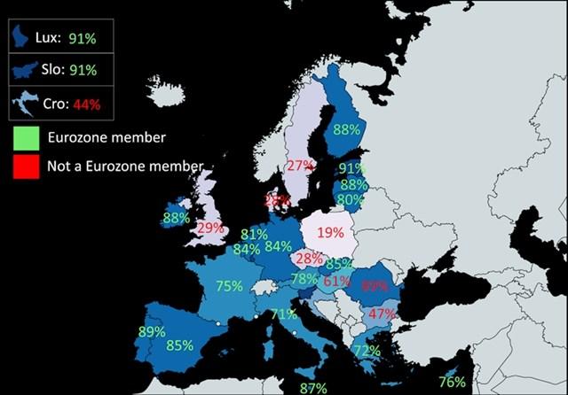 Jeste li vi za Euro?