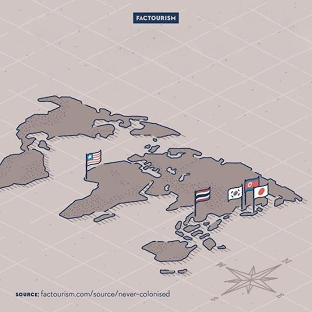 #11 Samo 5 modernih zemalja nikada nije kolonizirano od strane Europe.