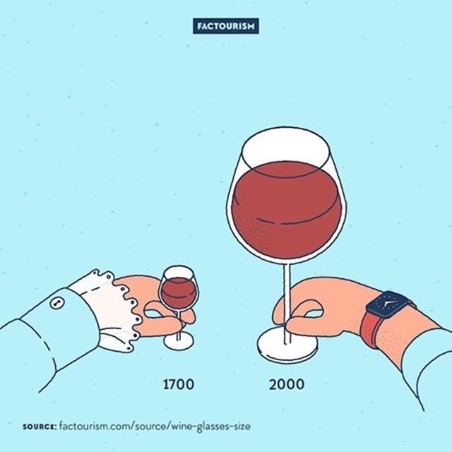 #5 Čaše za vino sada su 7 puta veće nego što su bile nekada.
