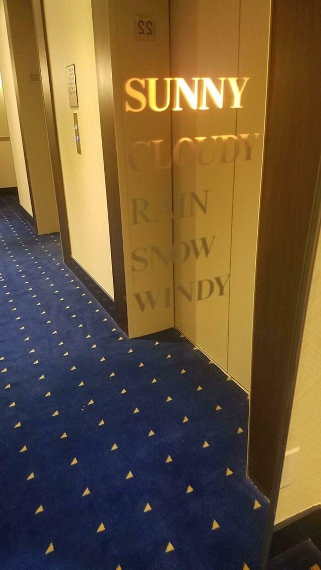 Ogledalo u liftu prikazuje kakvo je vrijeme vani