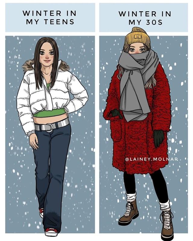Zimska garderoba u dvadesetima i tridesetima