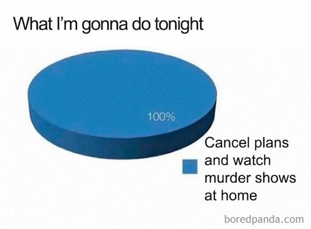 Moji planovi za večeras: Otkaži sve i gledaj Netflix