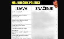 Netko je složio tumač za fraze hrvatskih političara, sve će vam biti jasnije nakon ovog