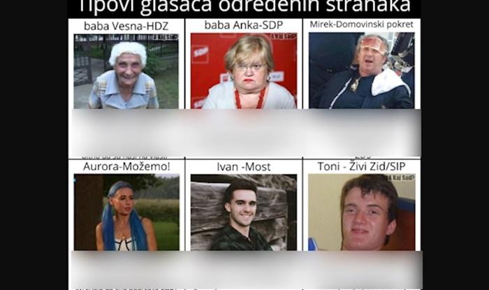 Netko je napravio tipove glasača u Hrvatskoj, prepoznajete li sebe?