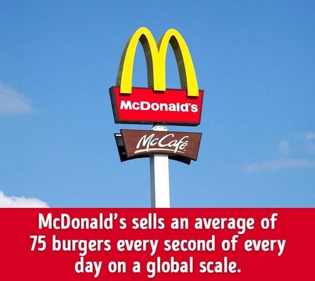 McDonald´s proda prosječno 75 burgera svake sekunde svakog dana