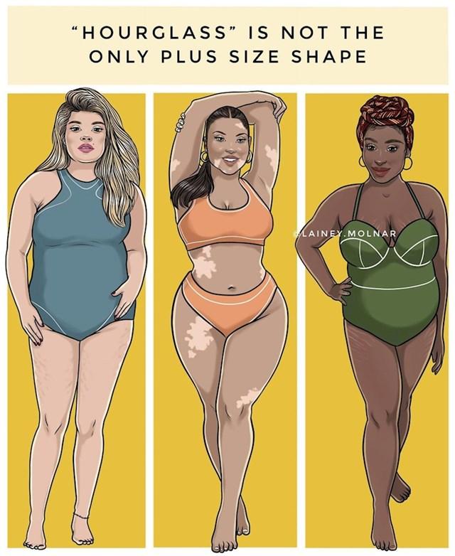 """""""Pješčani sat"""" nije jedini oblik plus-size tijela"""