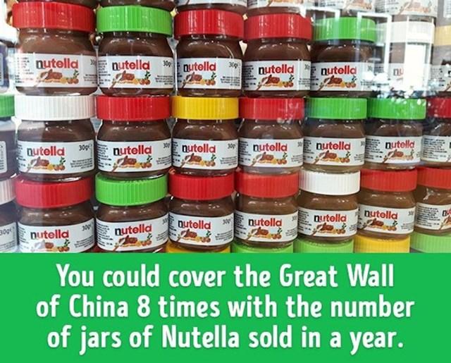 Količina prodanih teglica Nutelle na godišnjoj razina tolika je da bi mogla prekriti KIneski zid čak osam puta