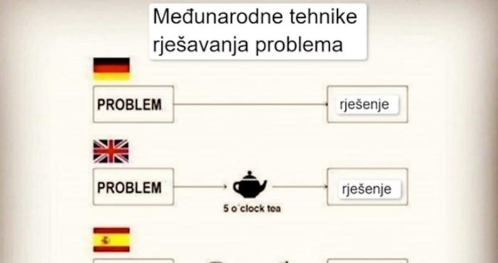 Netko je napravio urnebesan prikaz kako razne nacije rješavaju probleme, morate vidjeti Hrvatsku