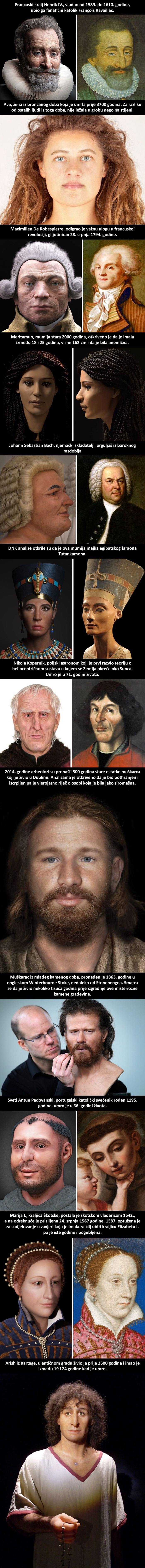 Moderne tehnike omogućile su da konačno vidimo kako su točno izgledale osobe iz ljudske povijesti